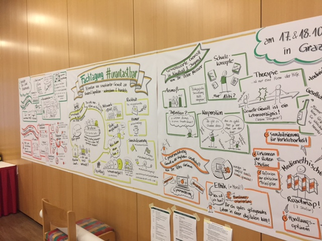 Graphic Recording by Harald Karrer